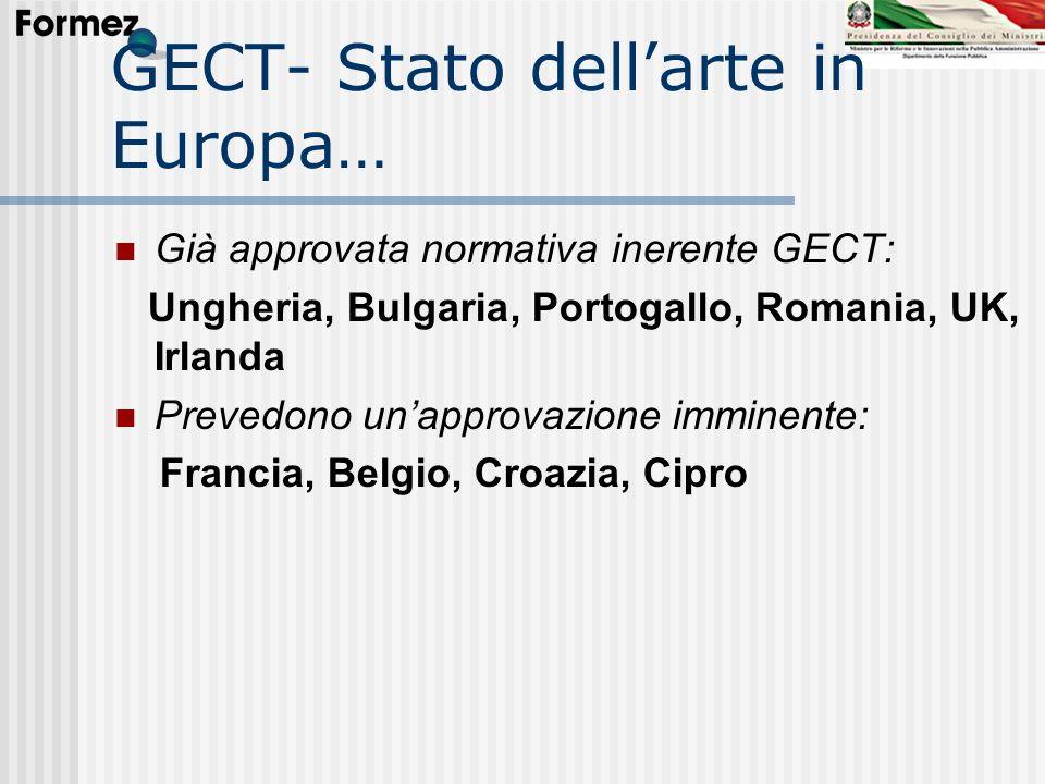 GECT- Stato dellarte in Europa… Già approvata normativa inerente GECT: Ungheria, Bulgaria, Portogallo, Romania, UK, Irlanda Prevedono unapprovazione i