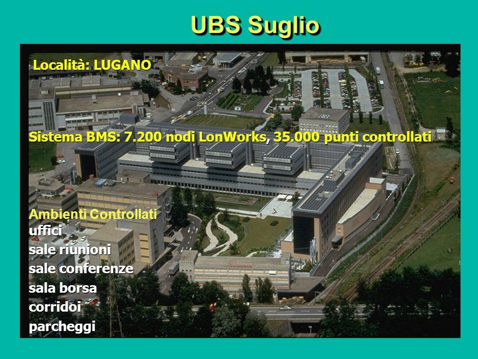 UBS Suglio Località: LUGANO uffici Ambienti Controllati uffici sale riunioni sale conferenze sala borsa corridoi parcheggi Sistema BMS: 7.200 nodi Lon