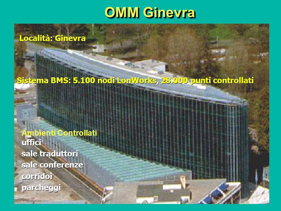 OMM Ginevra Località: Ginevra uffici Ambienti Controllati uffici sale traduttori sale conferenze corridoi parcheggi Sistema BMS: 5.100 nodi LonWorks,