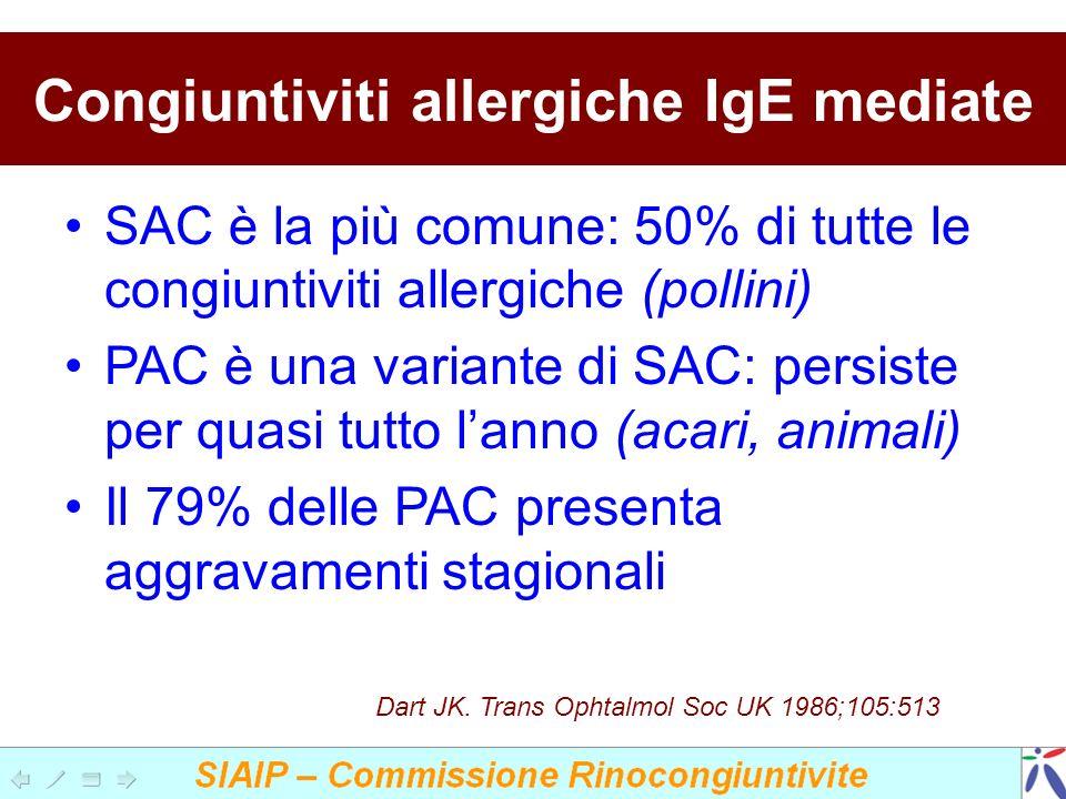 Congiuntiviti allergiche IgE mediate SAC è la più comune: 50% di tutte le congiuntiviti allergiche (pollini) PAC è una variante di SAC: persiste per quasi tutto lanno (acari, animali) Il 79% delle PAC presenta aggravamenti stagionali Dart JK.