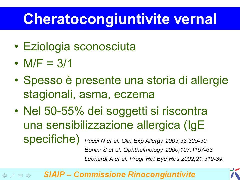 Cheratocongiuntivite vernal Eziologia sconosciuta M/F = 3/1 Spesso è presente una storia di allergie stagionali, asma, eczema Nel 50-55% dei soggetti