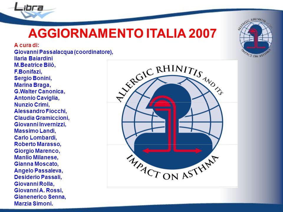 6-7 anni13-14 anni Sintomi di rinite negli ultimi 12 mesi 1.549.8001.553.580 Sintomi di rinocongiuntivite negli ultimi 12 mesi 558.9601.430.280 Pollinosi nella vita739.8001.413.840 Galassi C..Changes in prevalence of asthma and allergies among children and adolescents in Italy: 1994-2002.