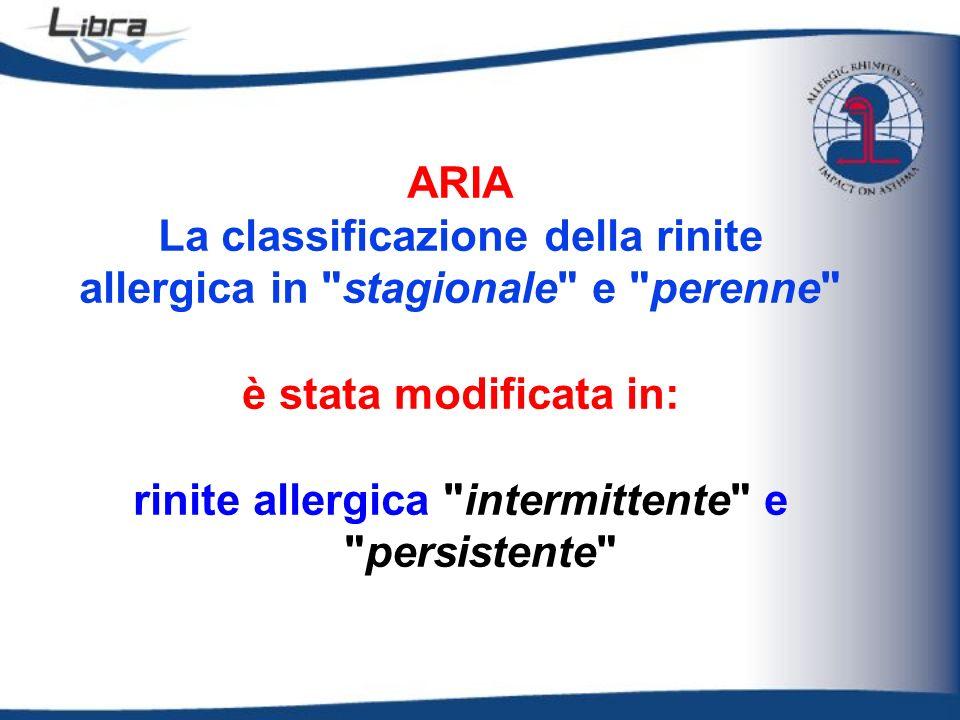 ARIA La classificazione della rinite allergica in