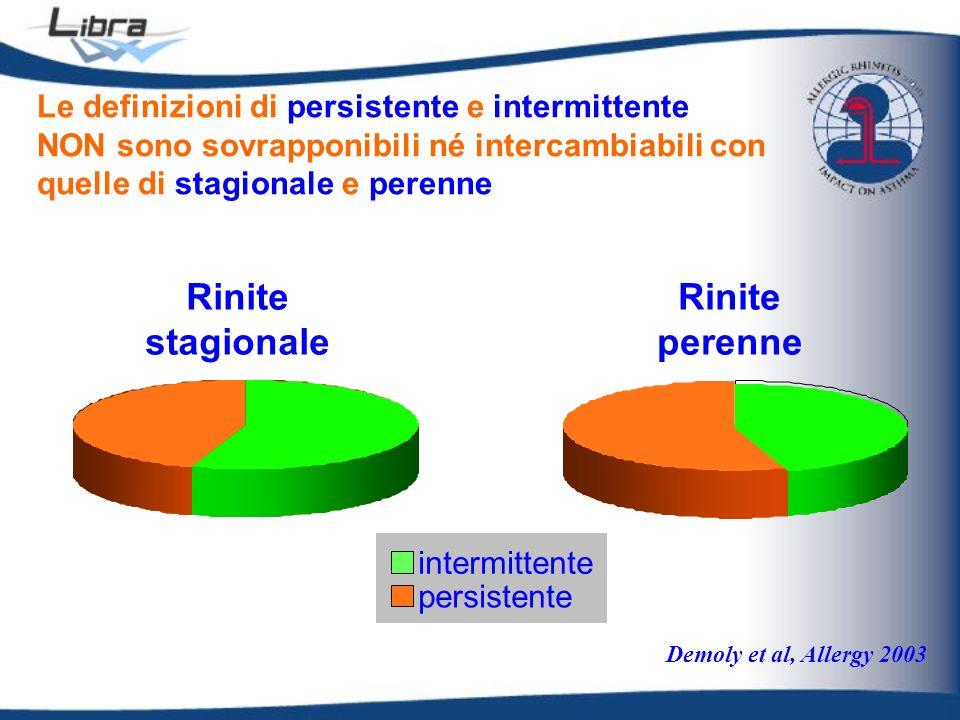 intermittente persistente Rinite stagionale Rinite perenne Le definizioni di persistente e intermittente NON sono sovrapponibili né intercambiabili co