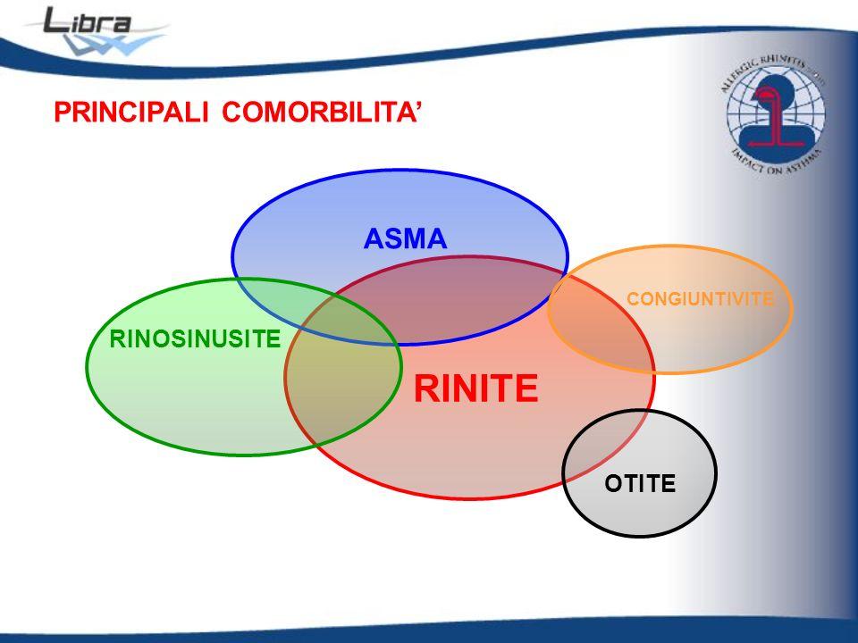 PRINCIPALI COMORBILITA RINITE ASMA RINOSINUSITE CONGIUNTIVITE OTITE