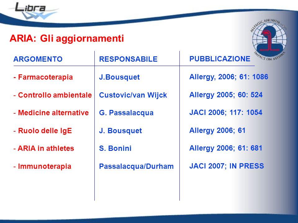 ARIA La classificazione della rinite allergica in stagionale e perenne è stata modificata in: rinite allergica intermittente e persistente