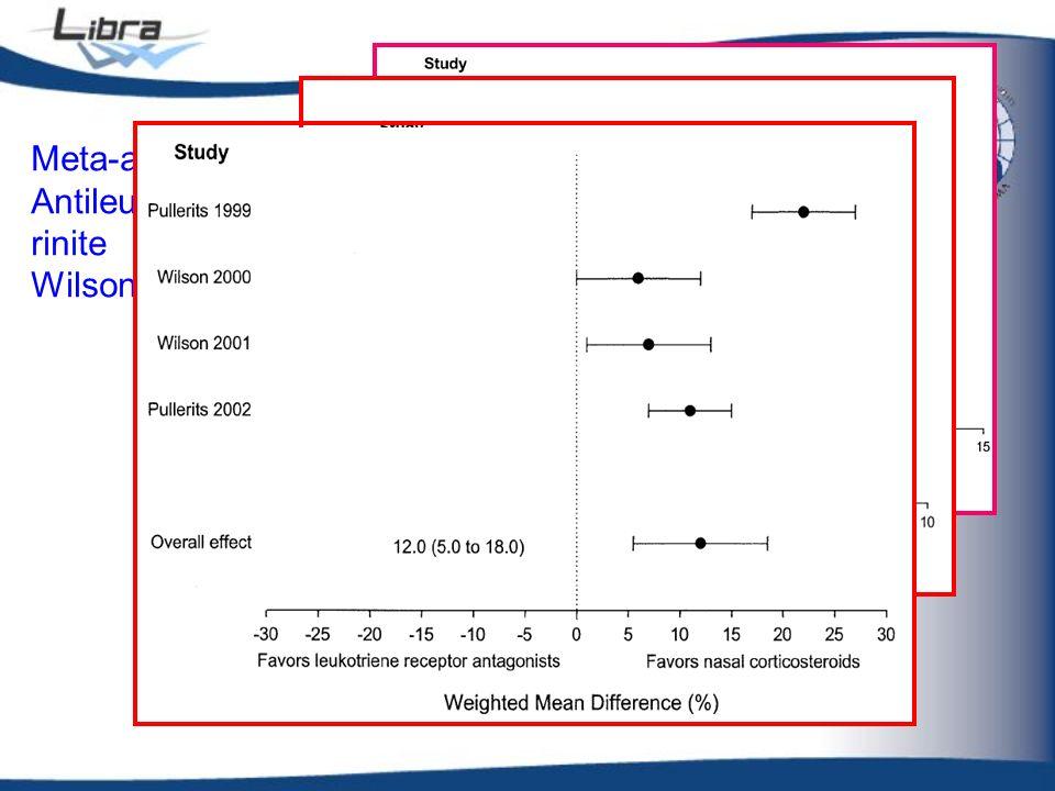 Meta-analisi degli Antileucotrienici nella rinite Wilson, AJM 2003