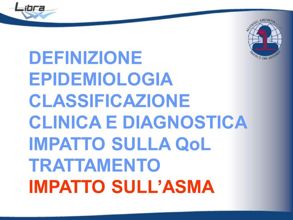 DEFINIZIONE EPIDEMIOLOGIA CLASSIFICAZIONE CLINICA E DIAGNOSTICA IMPATTO SULLA QoL TRATTAMENTO IMPATTO SULLASMA
