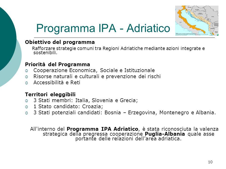 10 Programma IPA - Adriatico Obiettivo del programma Rafforzare strategie comuni tra Regioni Adriatiche mediante azioni integrate e sostenibili.