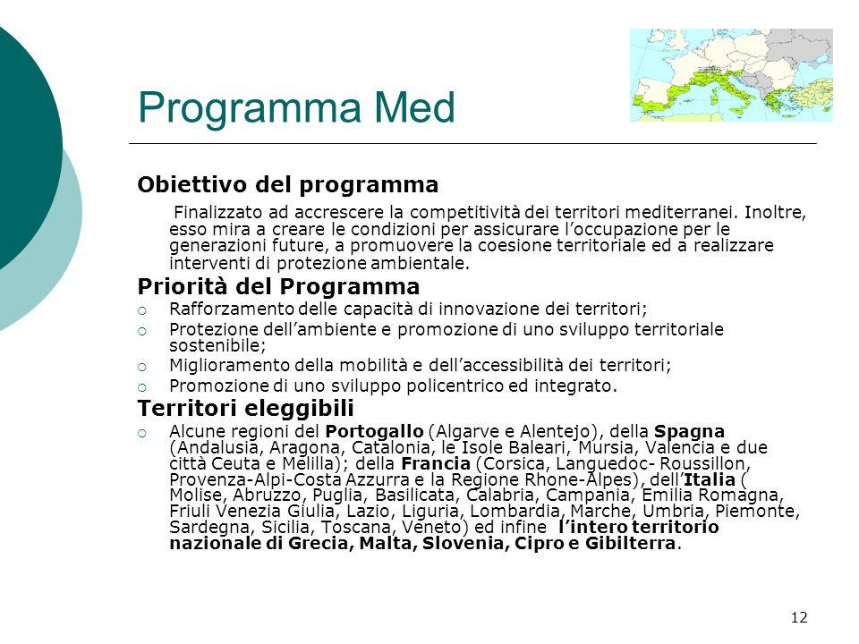 12 Programma Med Obiettivo del programma Finalizzato ad accrescere la competitività dei territori mediterranei.