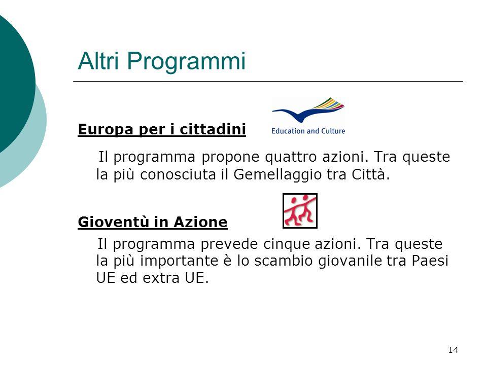 14 Altri Programmi Europa per i cittadini Il programma propone quattro azioni.