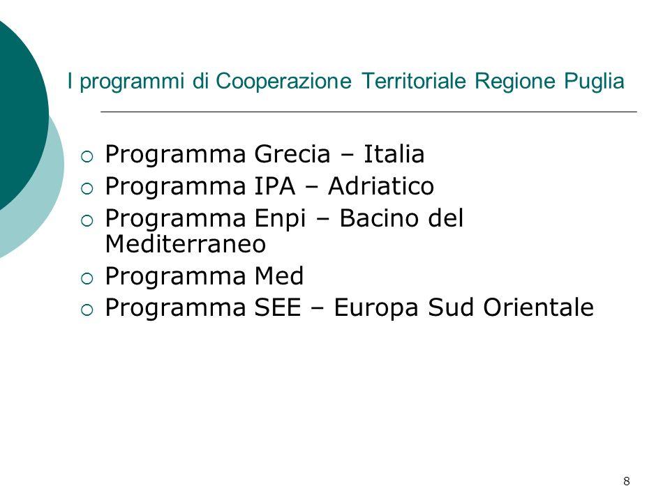 8 I programmi di Cooperazione Territoriale Regione Puglia Programma Grecia – Italia Programma IPA – Adriatico Programma Enpi – Bacino del Mediterraneo Programma Med Programma SEE – Europa Sud Orientale