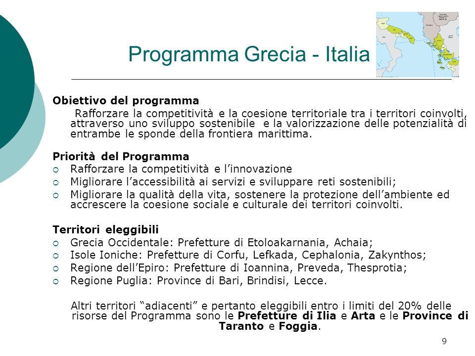 9 Programma Grecia - Italia Obiettivo del programma Rafforzare la competitività e la coesione territoriale tra i territori coinvolti, attraverso uno sviluppo sostenibile e la valorizzazione delle potenzialità di entrambe le sponde della frontiera marittima.