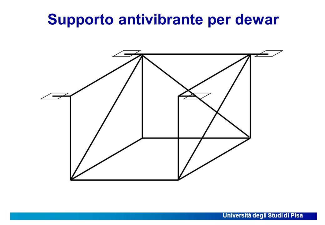 Università degli Studi di Pisa Supporto antivibrante per dewar