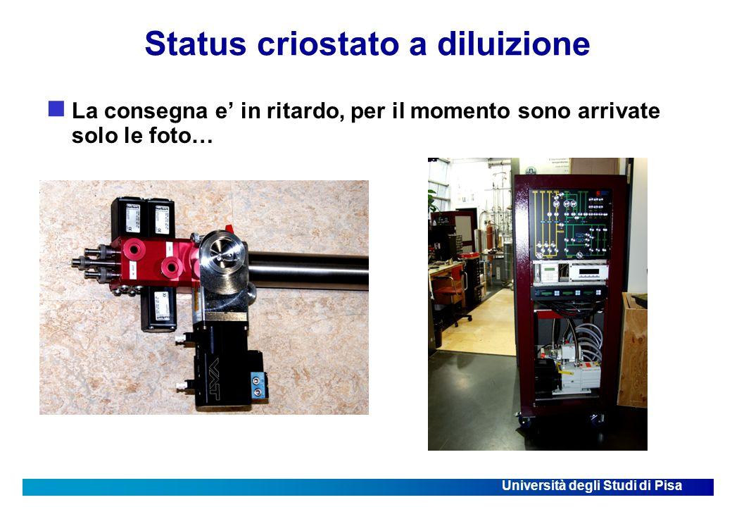 Università degli Studi di Pisa Status criostato a diluizione La consegna e in ritardo, per il momento sono arrivate solo le foto…