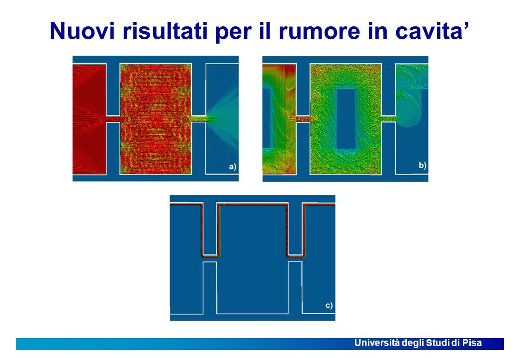 Università degli Studi di Pisa Nuovi risultati per il rumore in cavita