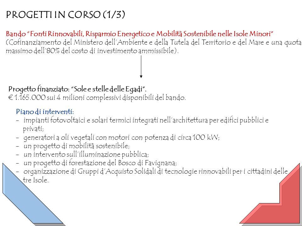 PROGETTI IN CORSO (1/3) Bando Fonti Rinnovabili, Risparmio Energetico e Mobilità Sostenibile nelle Isole Minori (Cofinanziamento del Ministero dellAmb