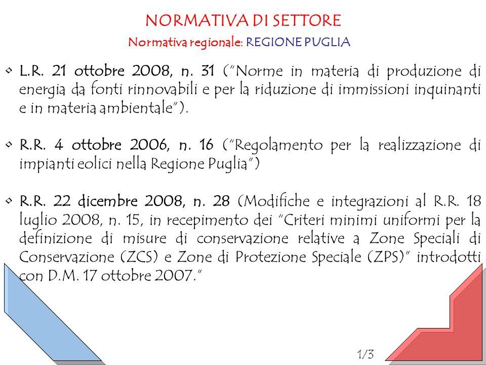 NORMATIVA DI SETTORE Normativa regionale: REGIONE PUGLIA L.R. 21 ottobre 2008, n. 31 (Norme in materia di produzione di energia da fonti rinnovabili e