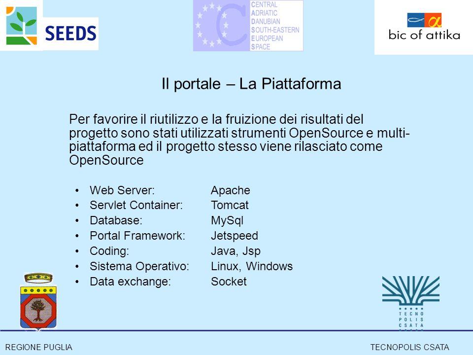 REGIONE PUGLIATECNOPOLIS CSATA Il portale – La Piattaforma Per favorire il riutilizzo e la fruizione dei risultati del progetto sono stati utilizzati strumenti OpenSource e multi- piattaforma ed il progetto stesso viene rilasciato come OpenSource Web Server: Apache Servlet Container: Tomcat Database: MySql Portal Framework: Jetspeed Coding: Java, Jsp Sistema Operativo:Linux, Windows Data exchange: Socket