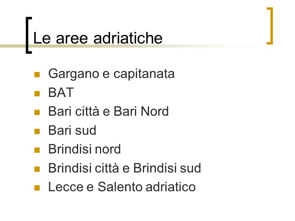 Le aree adriatiche Gargano e capitanata BAT Bari città e Bari Nord Bari sud Brindisi nord Brindisi città e Brindisi sud Lecce e Salento adriatico