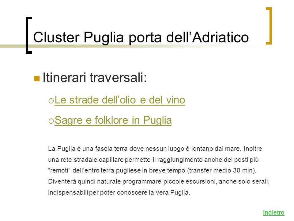 Cluster Puglia porta dellAdriatico Itinerari traversali: Le strade dellolio e del vino Sagre e folklore in Puglia La Puglia è una fascia terra dove nessun luogo è lontano dal mare.