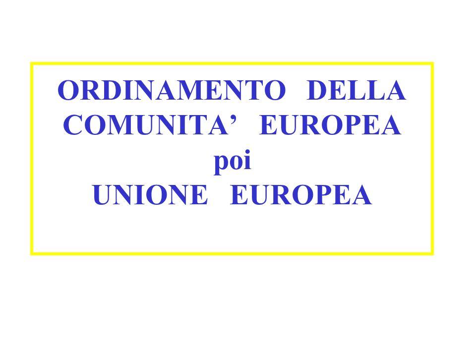 ORDINAMENTO DELLA COMUNITA EUROPEA poi UNIONE EUROPEA