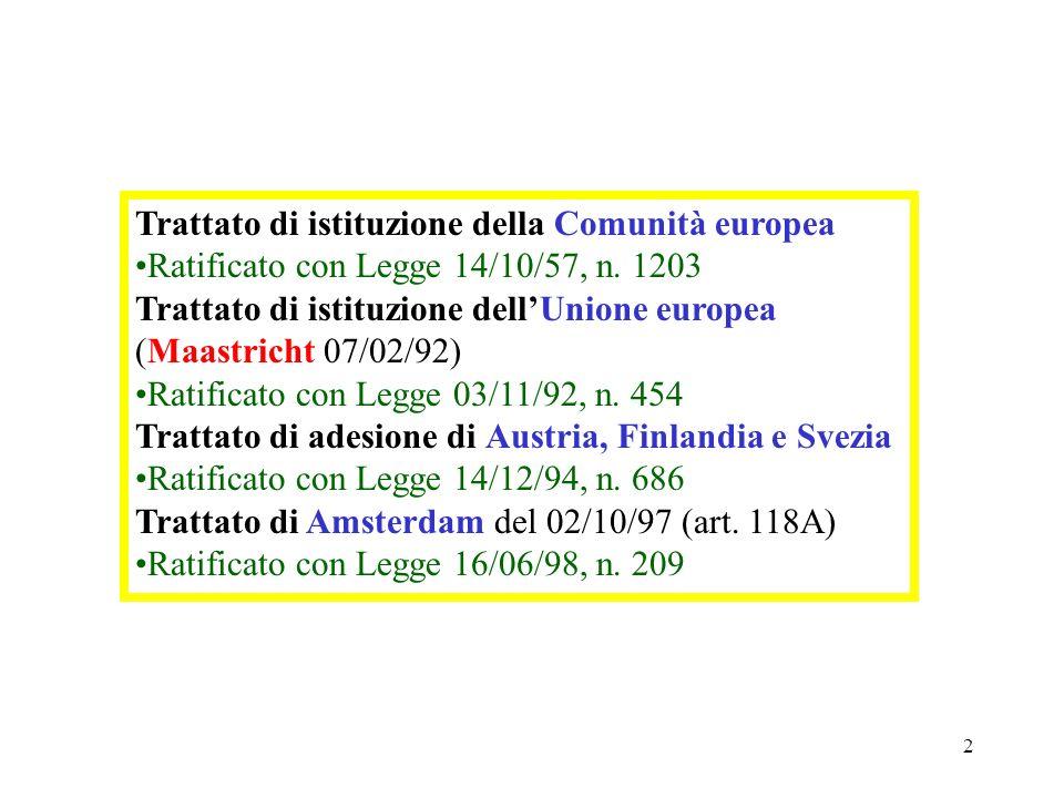 2 Trattato di istituzione della Comunità europea Ratificato con Legge 14/10/57, n.