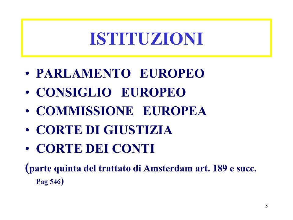3 ISTITUZIONI PARLAMENTO EUROPEO CONSIGLIO EUROPEO COMMISSIONE EUROPEA CORTE DI GIUSTIZIA CORTE DEI CONTI ( parte quinta del trattato di Amsterdam art.
