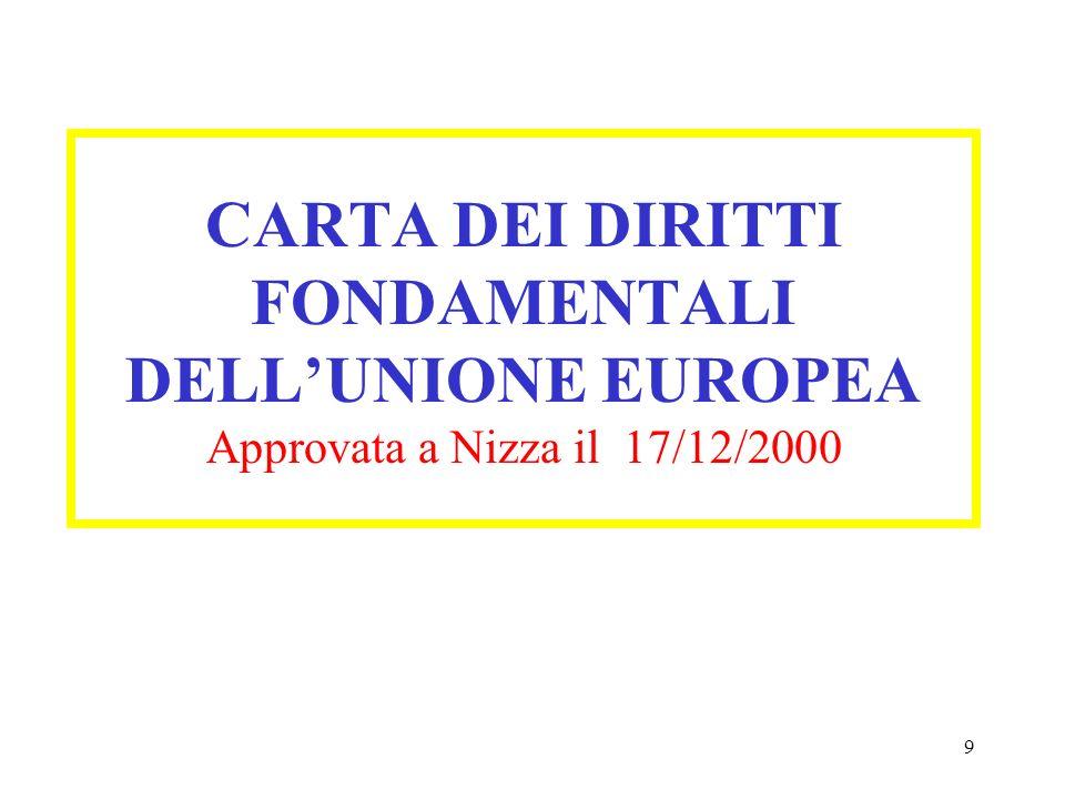 9 CARTA DEI DIRITTI FONDAMENTALI DELLUNIONE EUROPEA Approvata a Nizza il 17/12/2000