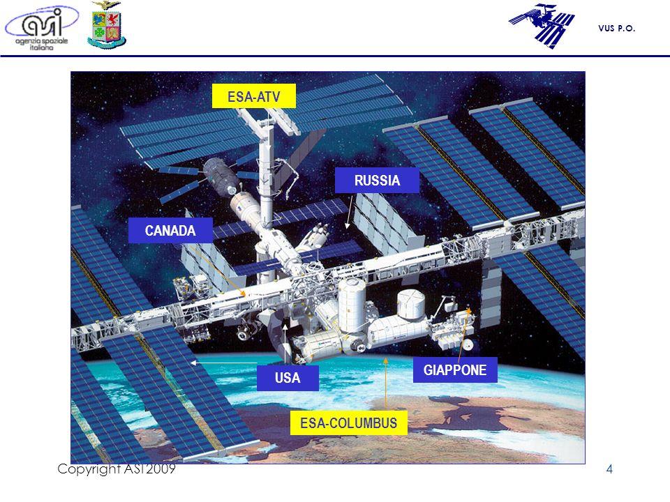 VUS P.O. Copyright ASI 20094 01/2002 - 38 La Stazione Spaziale Internazionale ESA-ATV ESA-COLUMBUS RUSSIA GIAPPONE CANADA USA