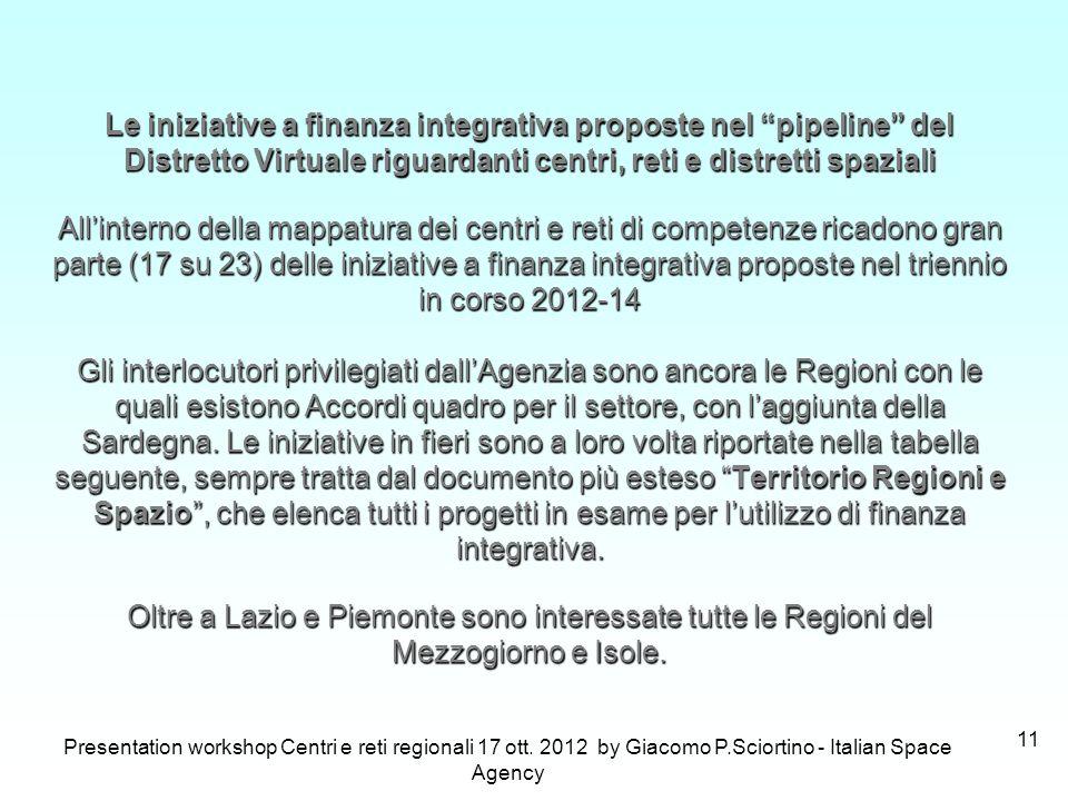 Presentation workshop Centri e reti regionali 17 ott. 2012 by Giacomo P.Sciortino - Italian Space Agency 11 Le iniziative a finanza integrativa propos