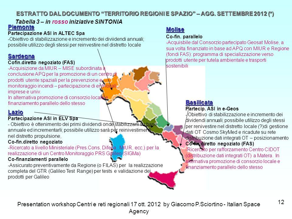 Presentation workshop Centri e reti regionali 17 ott. 2012 by Giacomo P.Sciortino - Italian Space Agency 12 ESTRATTO DAL DOCUMENTO TERRITORIO REGIONI