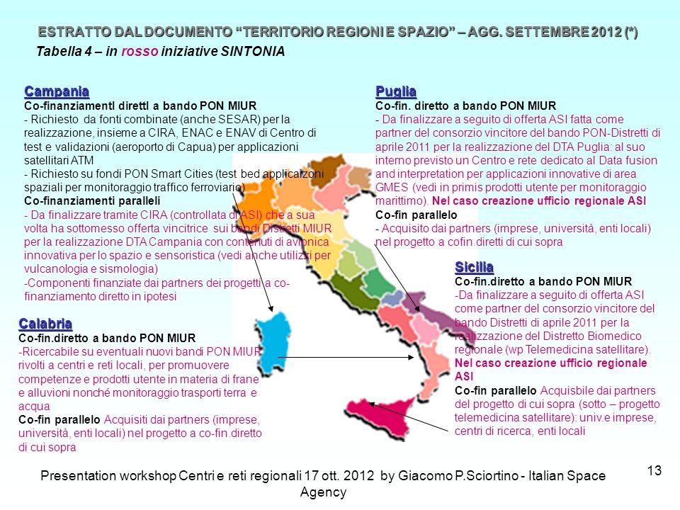 Presentation workshop Centri e reti regionali 17 ott. 2012 by Giacomo P.Sciortino - Italian Space Agency 13 ESTRATTO DAL DOCUMENTO TERRITORIO REGIONI