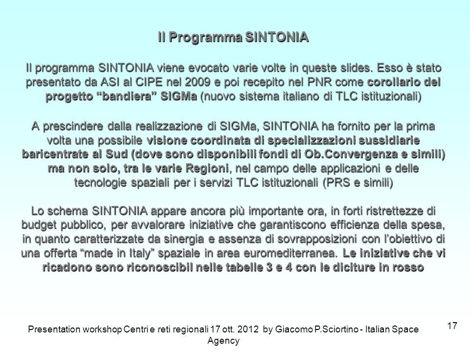 Presentation workshop Centri e reti regionali 17 ott. 2012 by Giacomo P.Sciortino - Italian Space Agency 17 Il Programma SINTONIA Il programma SINTONI