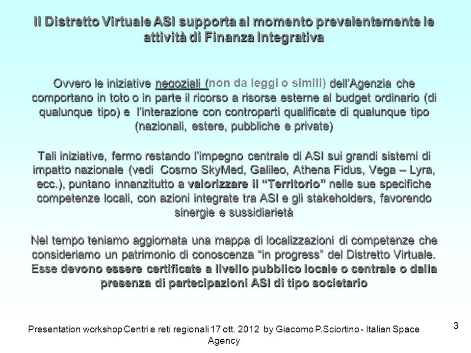 Presentation workshop Centri e reti regionali 17 ott. 2012 by Giacomo P.Sciortino - Italian Space Agency 3 Il Distretto Virtuale ASI supporta al momen