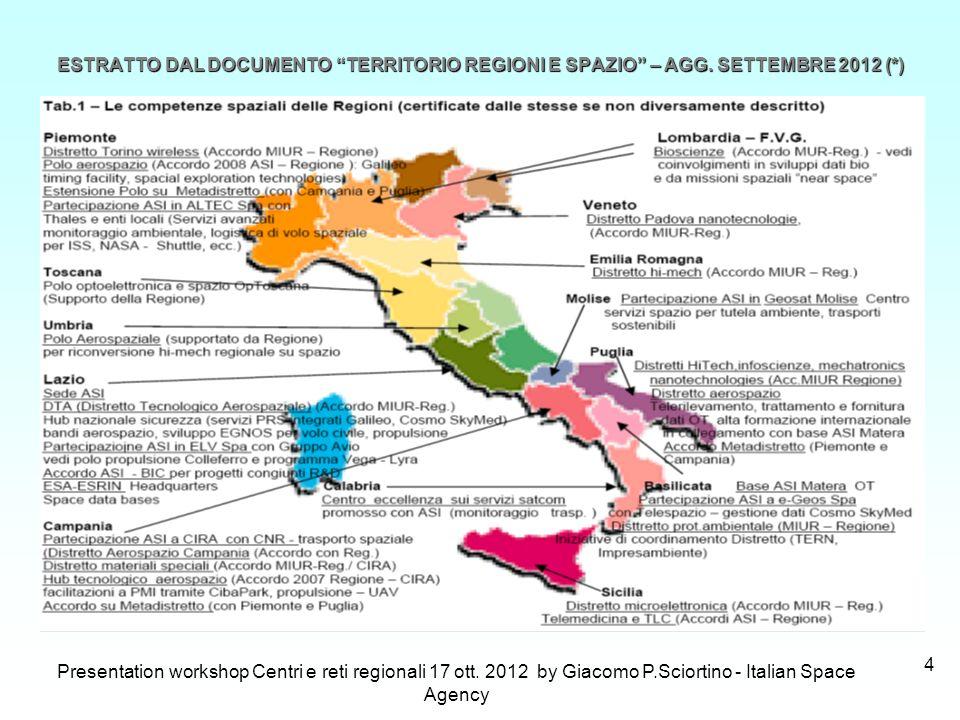 Presentation workshop Centri e reti regionali 17 ott. 2012 by Giacomo P.Sciortino - Italian Space Agency 4 ESTRATTO DAL DOCUMENTO TERRITORIO REGIONI E
