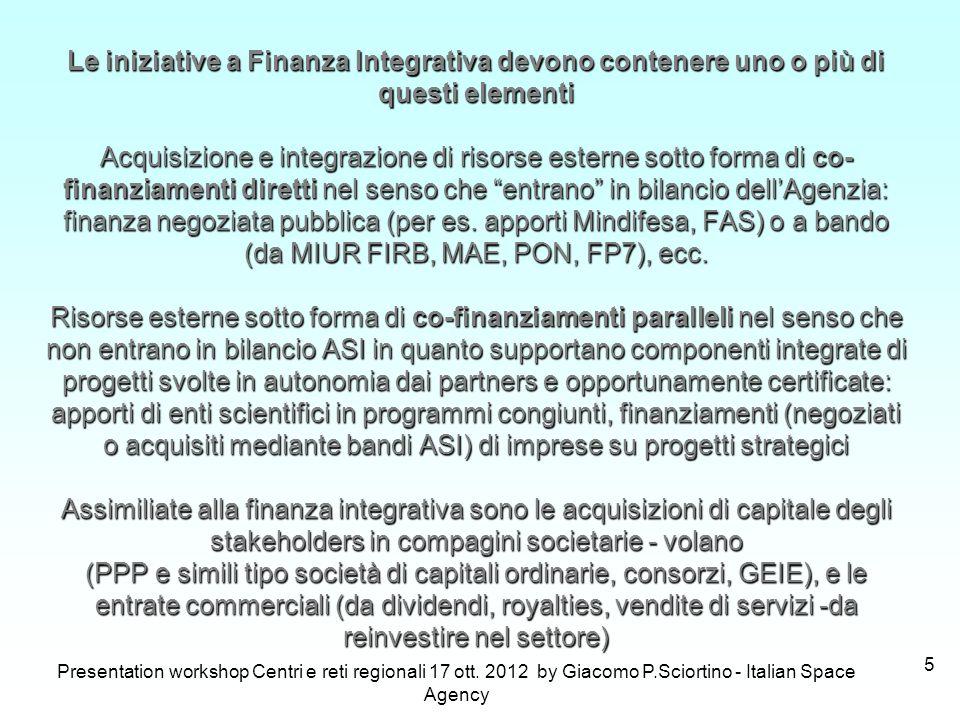 Presentation workshop Centri e reti regionali 17 ott. 2012 by Giacomo P.Sciortino - Italian Space Agency 5 Le iniziative a Finanza Integrativa devono