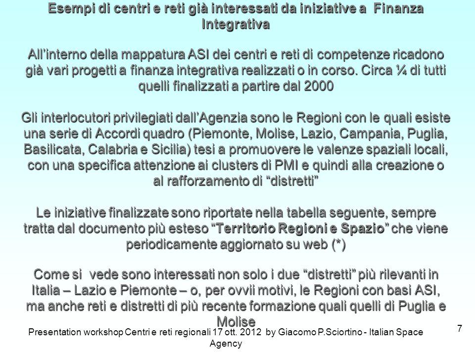 Presentation workshop Centri e reti regionali 17 ott. 2012 by Giacomo P.Sciortino - Italian Space Agency 7 Esempi di centri e reti già interessati da