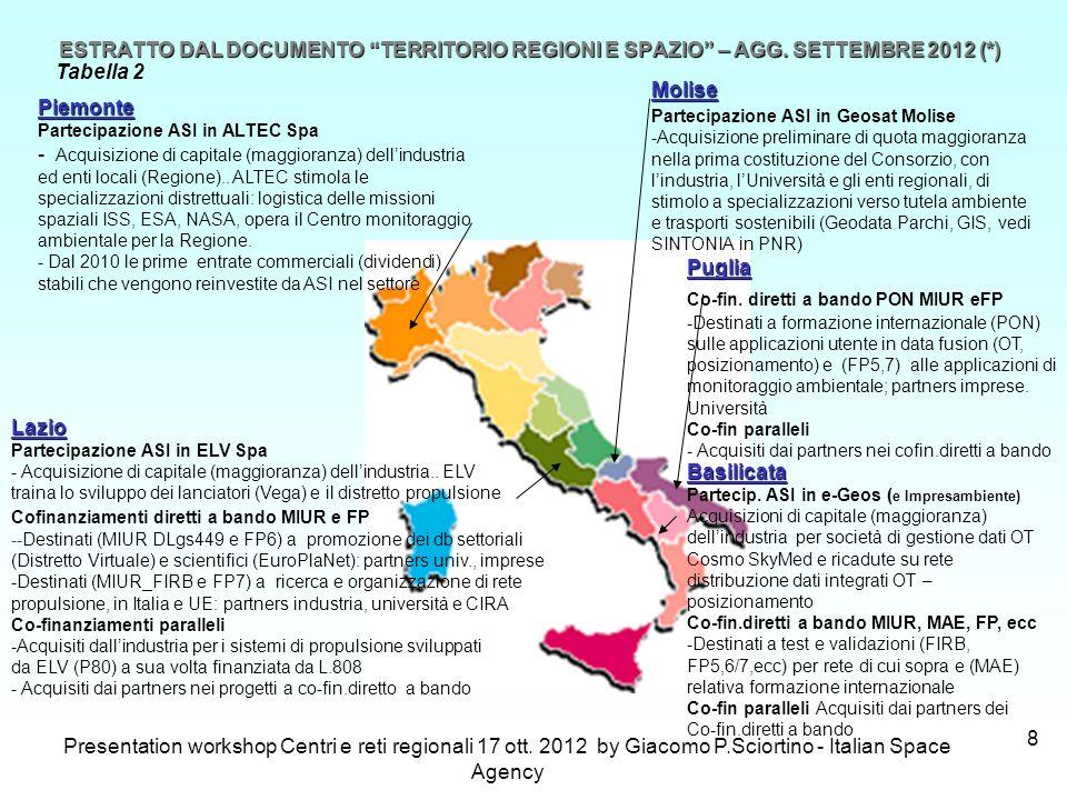 Presentation workshop Centri e reti regionali 17 ott. 2012 by Giacomo P.Sciortino - Italian Space Agency 8 ESTRATTO DAL DOCUMENTO TERRITORIO REGIONI E