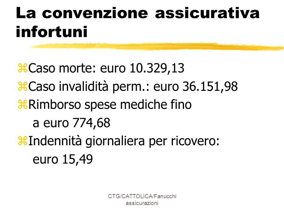 CTG/CATTOLICA/Fanucchi assicurazioni La convenzione assicurativa infortuni Sono assicurati i soci: z ordinari z giovanissimi z aderenti circolo