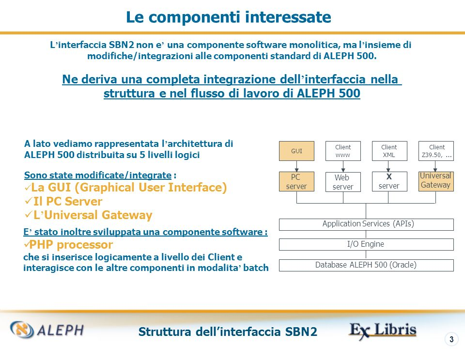 Struttura dellinterfaccia SBN2 4 Catalogazione 1 Livello dei Clients Livello dei Severs Livello delle API 1 ricerca in locale 2 ricerca in indice 3 records trovati 4 catalogazione in locale Livello della I/O Engine Indice SBN2 PC Server Universal Gateway GUI PHP processor Standard I/O Database ALEPH 500 1 2 1 2 2 3 3 3 (Batch Client) 4 4