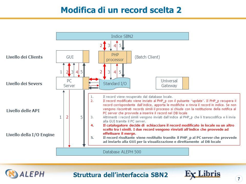 Struttura dellinterfaccia SBN2 7 Modifica di un record scelta 2 Indice SBN2 PC Server Universal Gateway GUI PHP processor Standard I/O Database ALEPH 500 Livello dei Clients Livello dei Severs Livello delle API 1.Il record viene recuperato dal database locale.