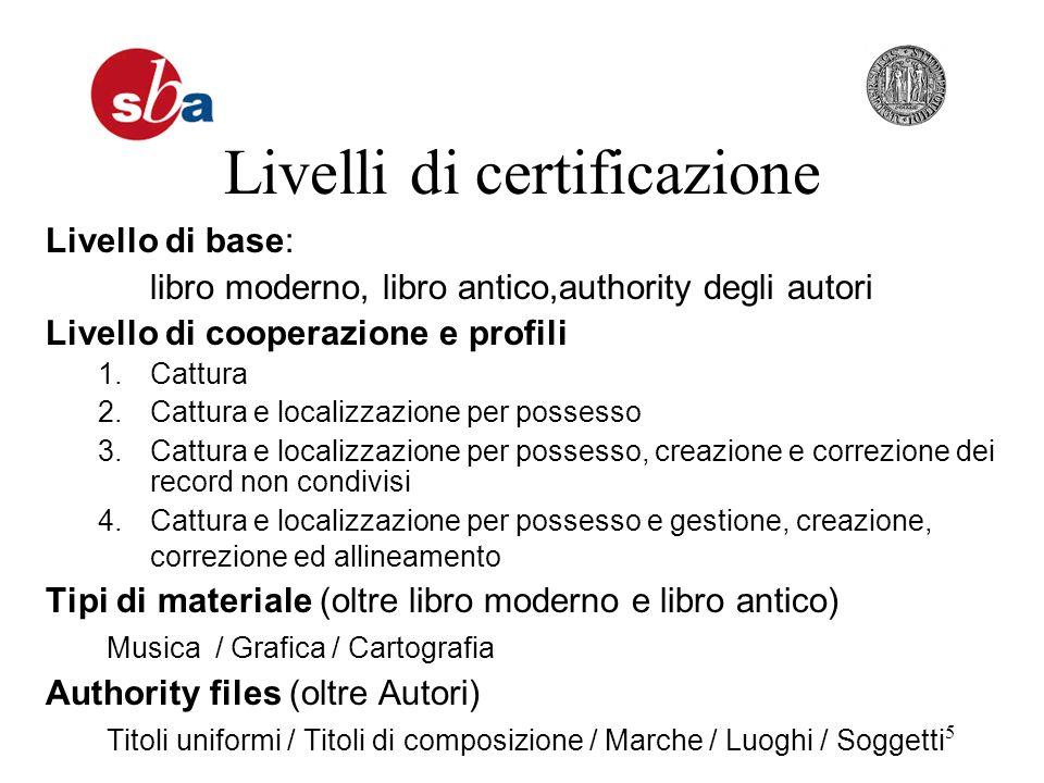 5 Livelli di certificazione Livello di base: libro moderno, libro antico,authority degli autori Livello di cooperazione e profili 1.Cattura 2.Cattura