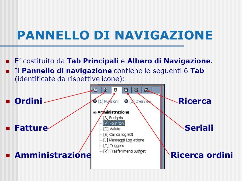 PANNELLO DI NAVIGAZIONE E costituito da Tab Principali e Albero di Navigazione. Il Pannello di navigazione contiene le seguenti 6 Tab (identificate da