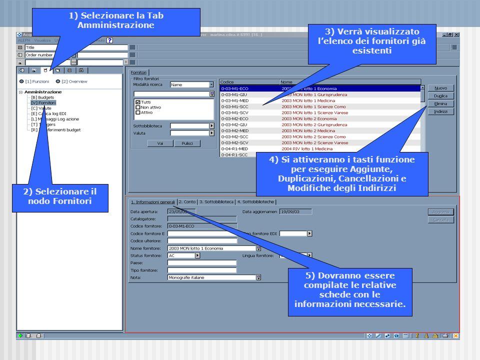5) Dovranno essere compilate le relative schede con le informazioni necessarie. 3) Verrà visualizzato lelenco dei fornitori già esistenti 1) Seleziona