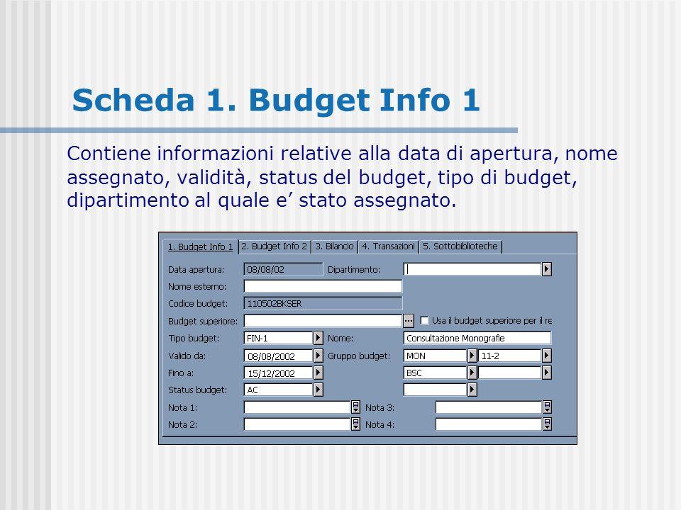 Scheda 1. Budget Info 1 Contiene informazioni relative alla data di apertura, nome assegnato, validità, status del budget, tipo di budget, dipartiment