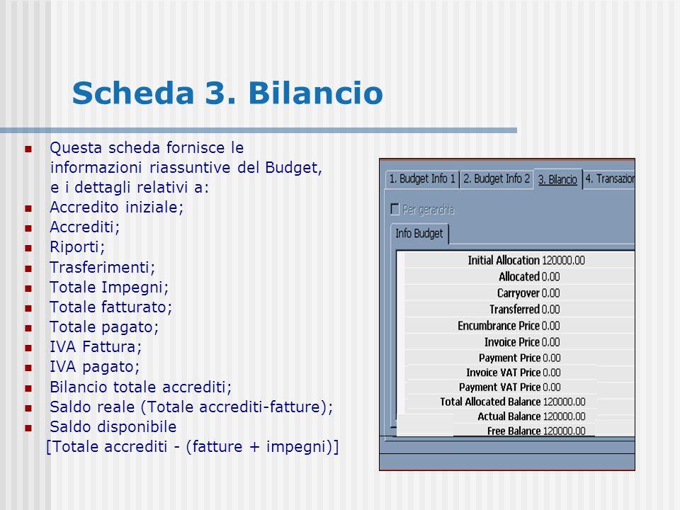 Scheda 3. Bilancio Questa scheda fornisce le informazioni riassuntive del Budget, e i dettagli relativi a: Accredito iniziale; Accrediti; Riporti; Tra