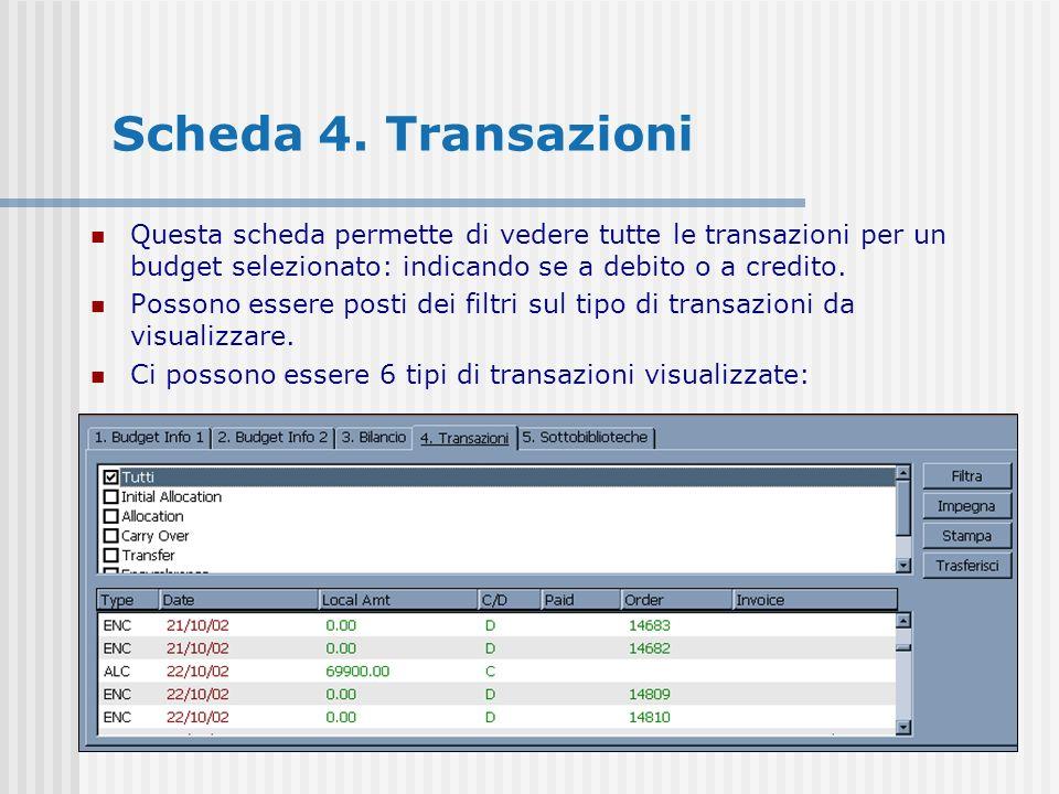 Scheda 4. Transazioni Questa scheda permette di vedere tutte le transazioni per un budget selezionato: indicando se a debito o a credito. Possono esse