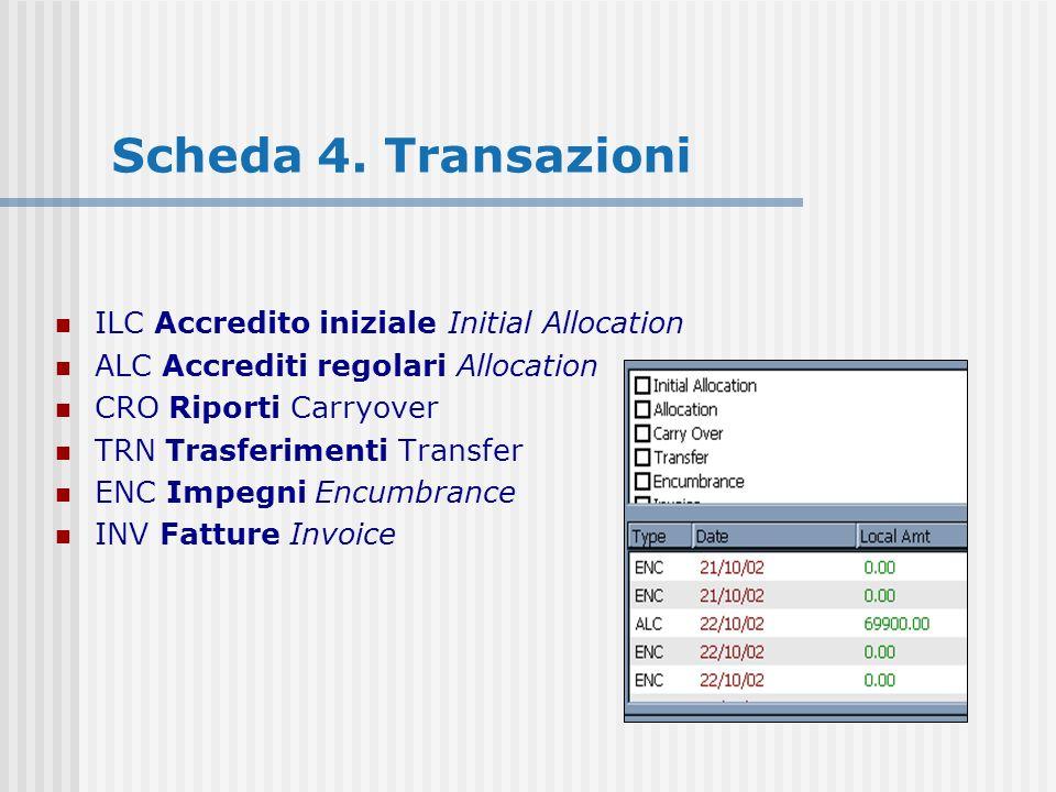 Scheda 4. Transazioni ILC Accredito iniziale Initial Allocation ALC Accrediti regolari Allocation CRO Riporti Carryover TRN Trasferimenti Transfer ENC