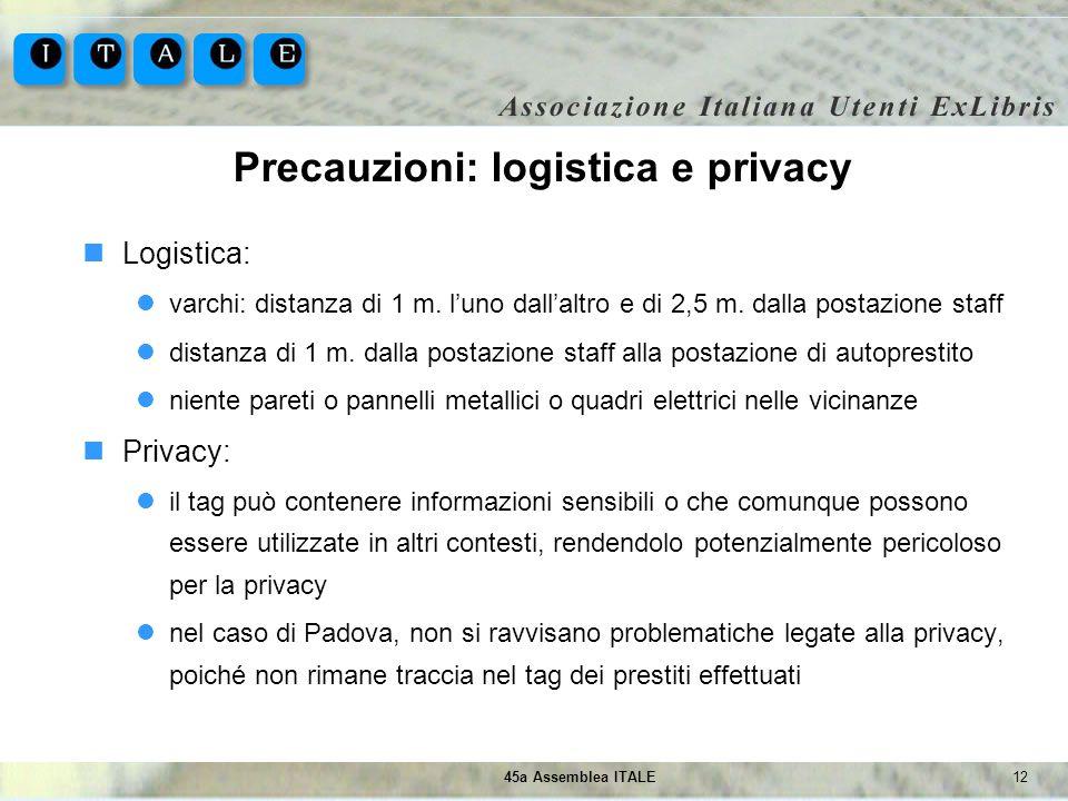 1245a Assemblea ITALE Precauzioni: logistica e privacy Logistica: varchi: distanza di 1 m. luno dallaltro e di 2,5 m. dalla postazione staff distanza